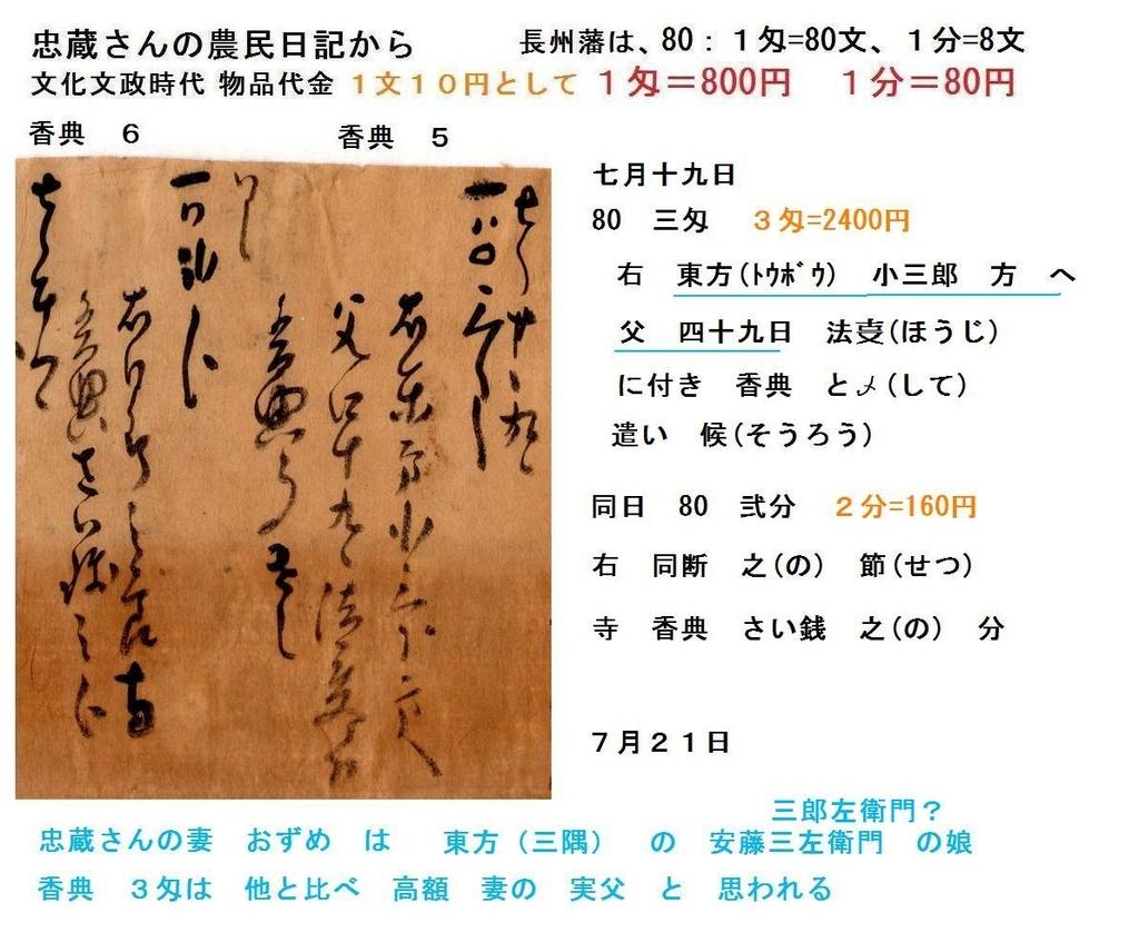 f:id:chuumeikun:20181016221530j:plain