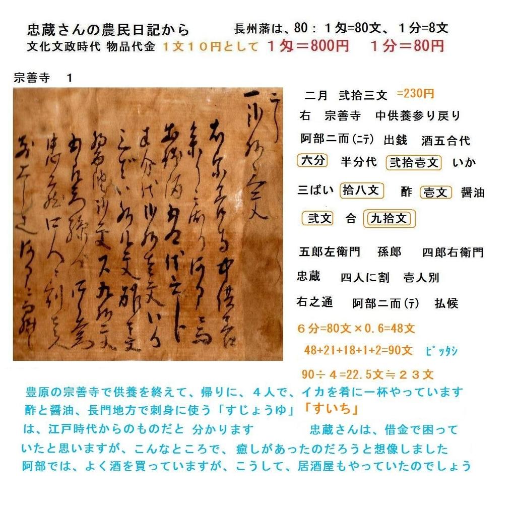f:id:chuumeikun:20181027092601j:plain
