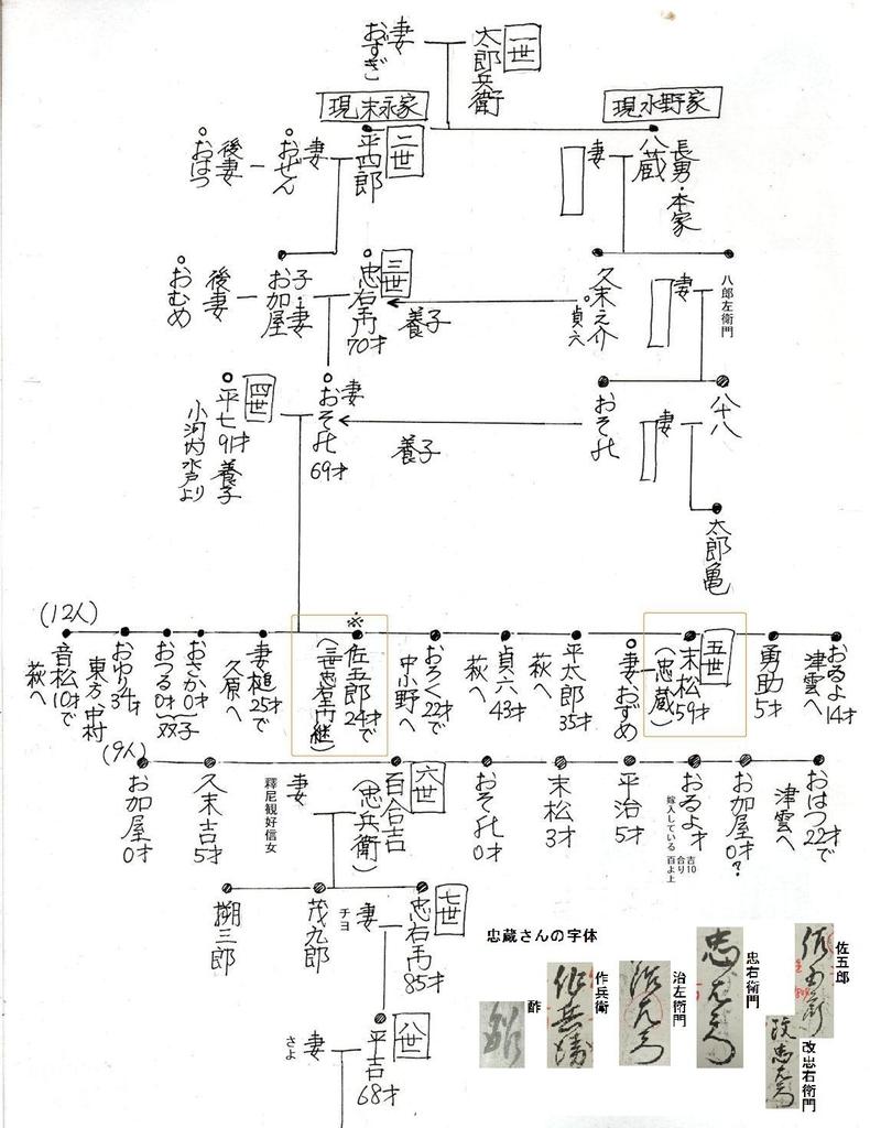 f:id:chuumeikun:20181028042027j:plain