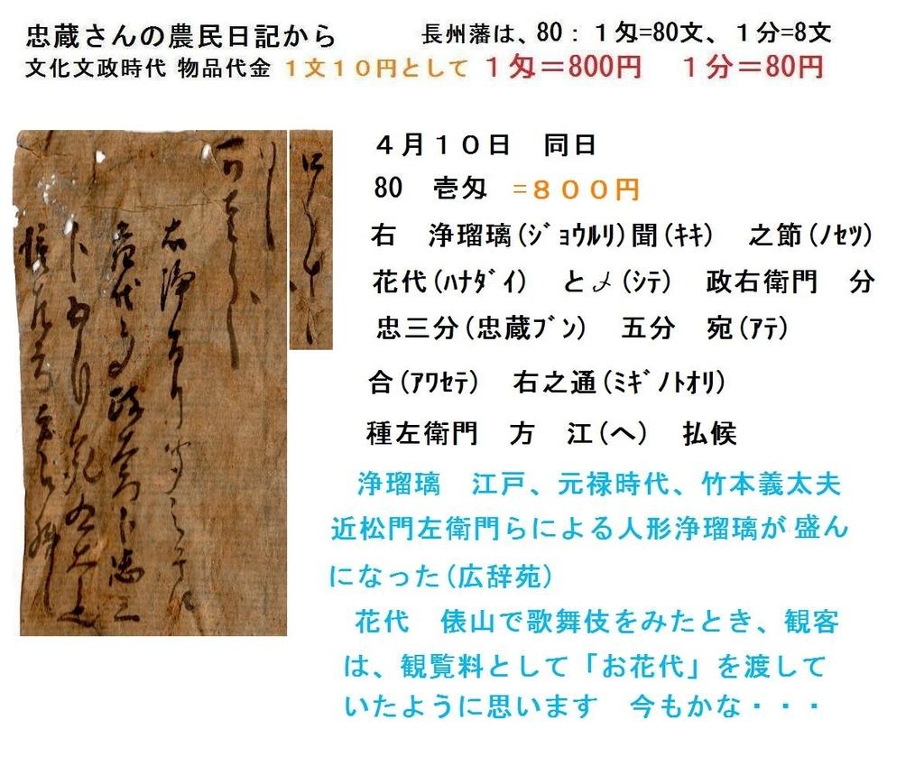 f:id:chuumeikun:20181030205049j:plain