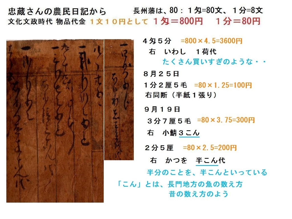f:id:chuumeikun:20181106191109j:plain