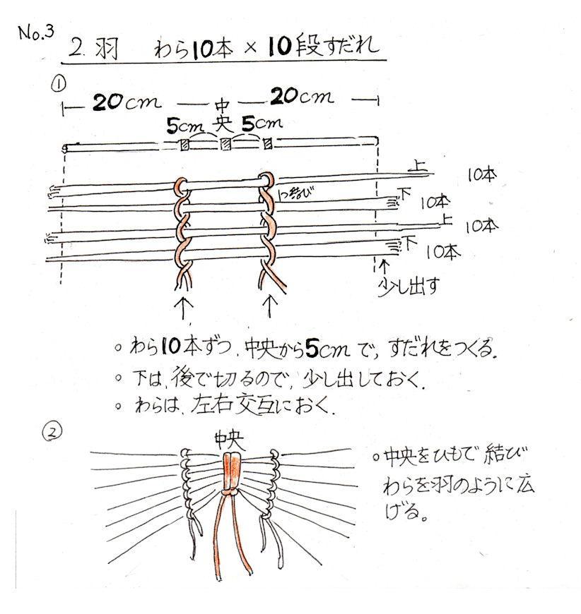f:id:chuumeikun:20181127164039j:plain