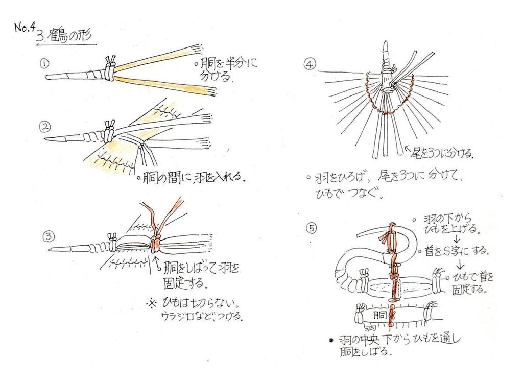 f:id:chuumeikun:20181127164058j:plain