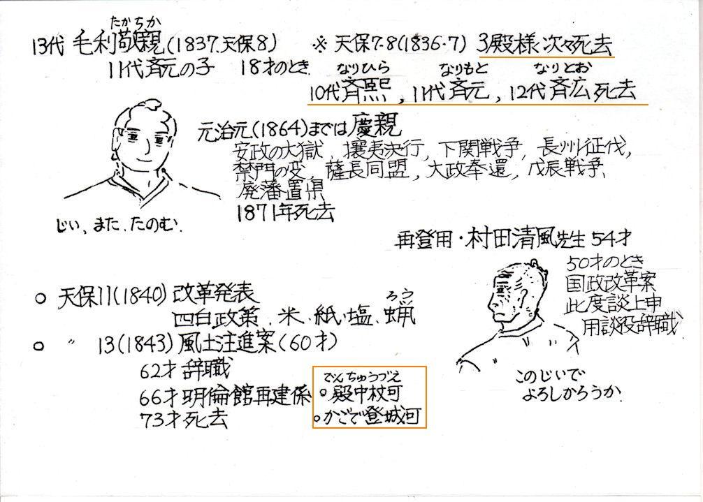 f:id:chuumeikun:20181214114858j:plain