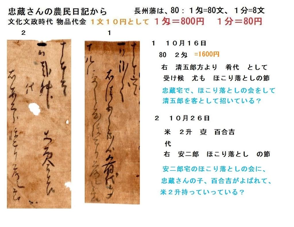 f:id:chuumeikun:20181215094445j:plain