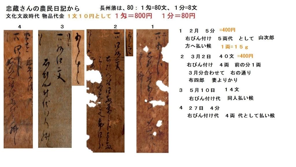 f:id:chuumeikun:20181222180735j:plain