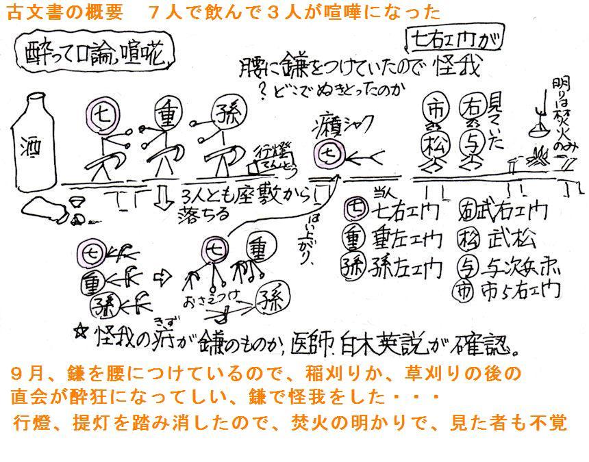 f:id:chuumeikun:20181223224914j:plain