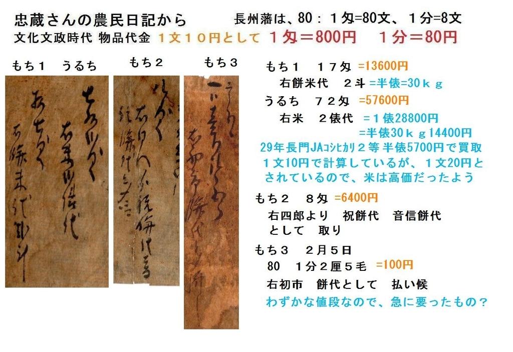 f:id:chuumeikun:20181226132216j:plain