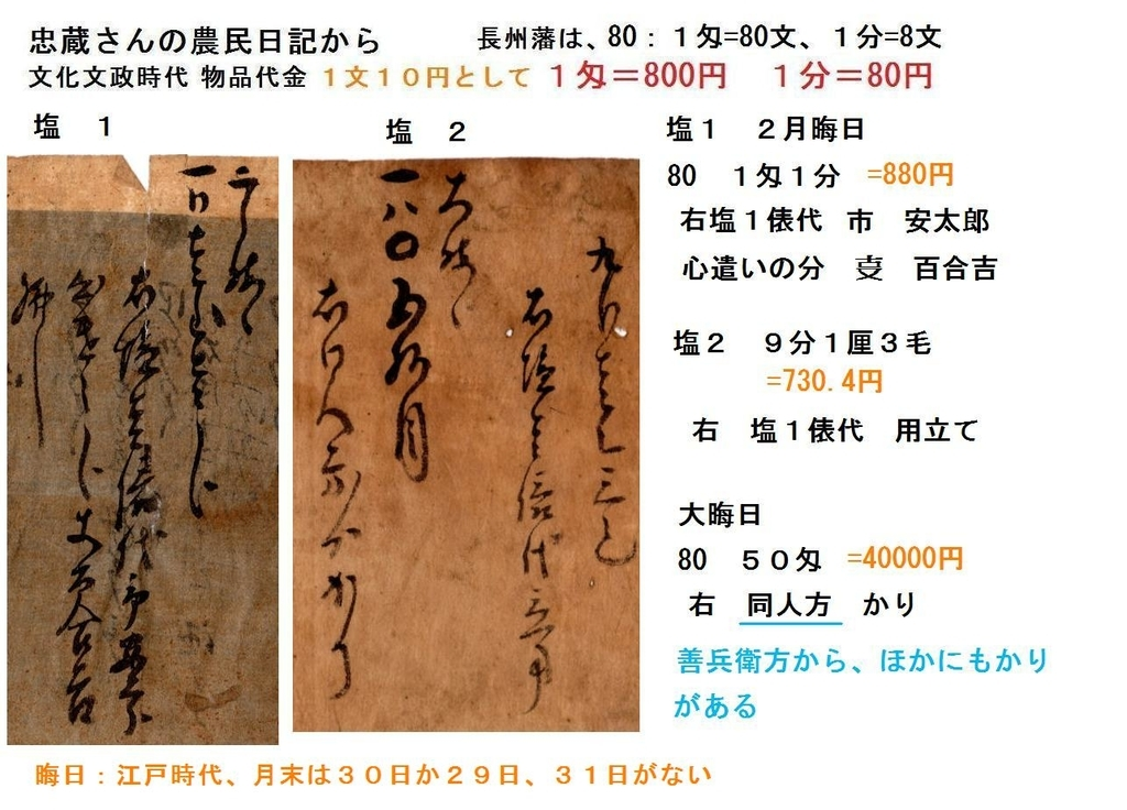f:id:chuumeikun:20190110225240j:plain