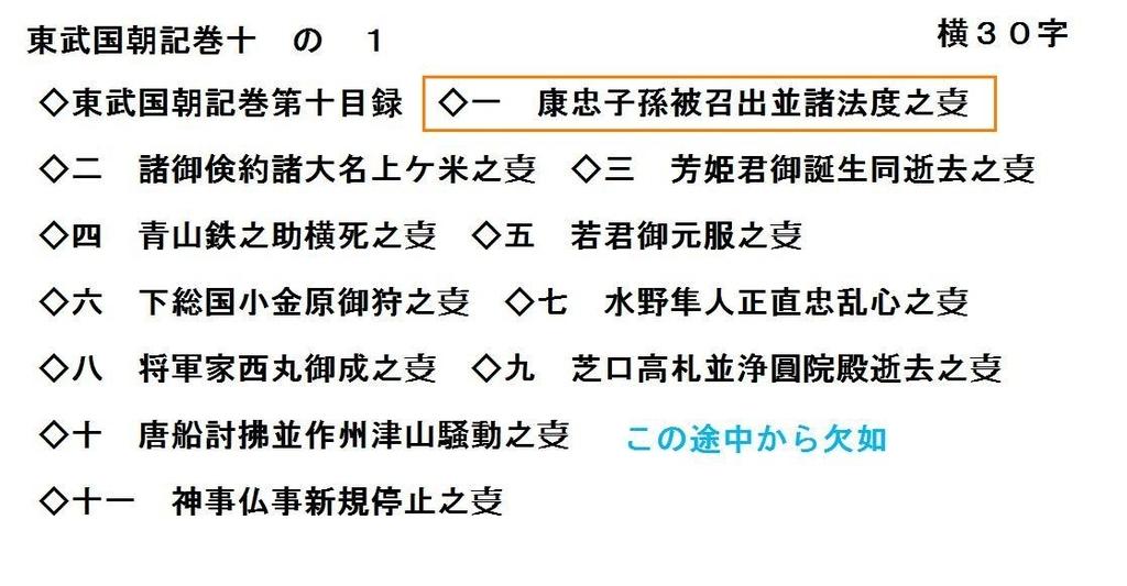 f:id:chuumeikun:20190112011124j:plain