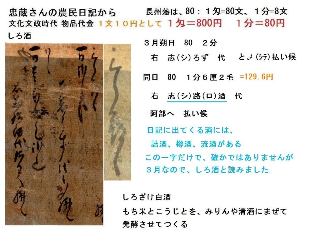 f:id:chuumeikun:20190119114751j:plain