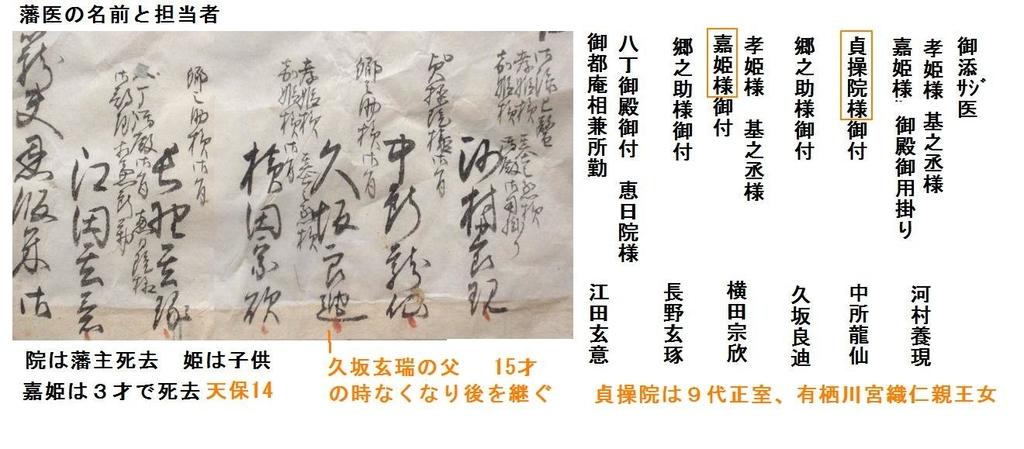 f:id:chuumeikun:20190122191519j:plain