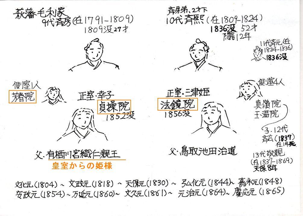f:id:chuumeikun:20190122191720j:plain