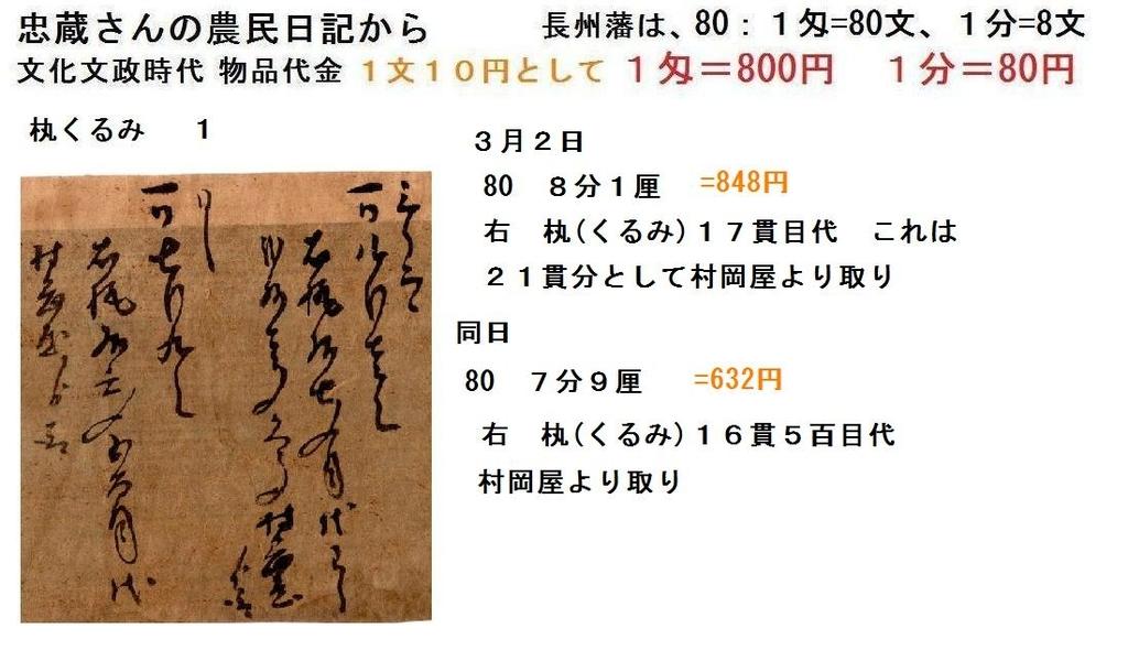 f:id:chuumeikun:20190212001258j:plain