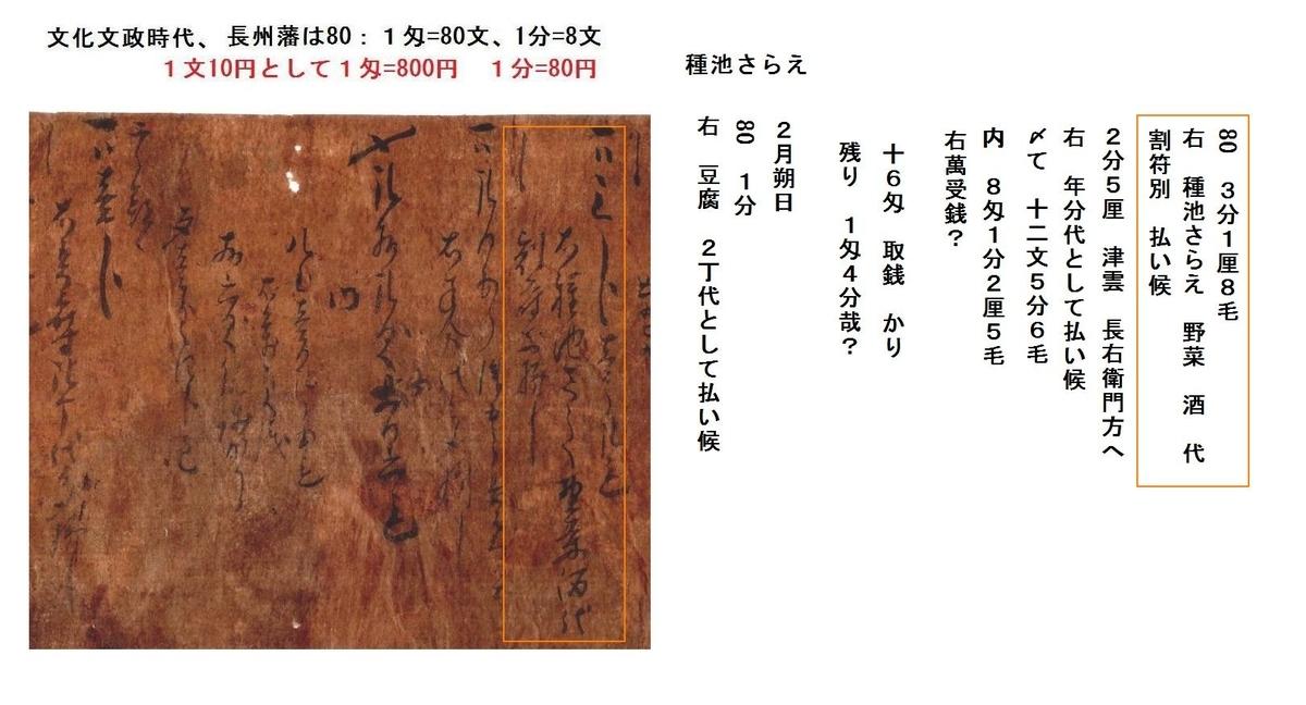 f:id:chuumeikun:20190320060238j:plain