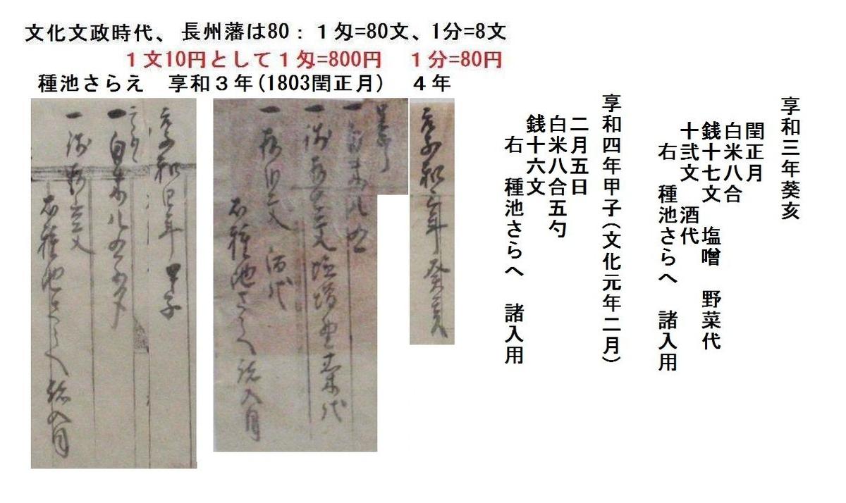 f:id:chuumeikun:20190321085005j:plain