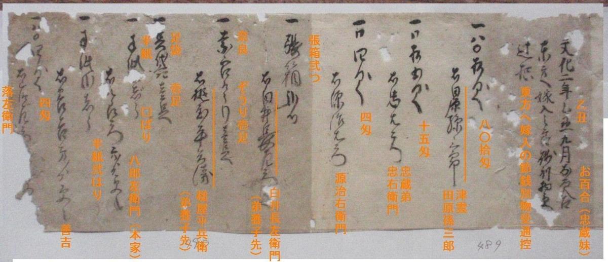 f:id:chuumeikun:20190413205501j:plain