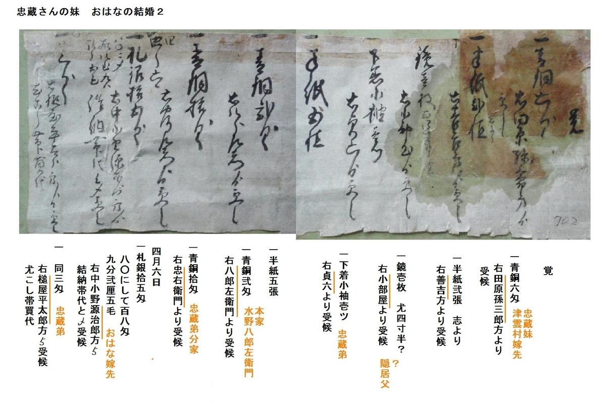 f:id:chuumeikun:20190416001443j:plain
