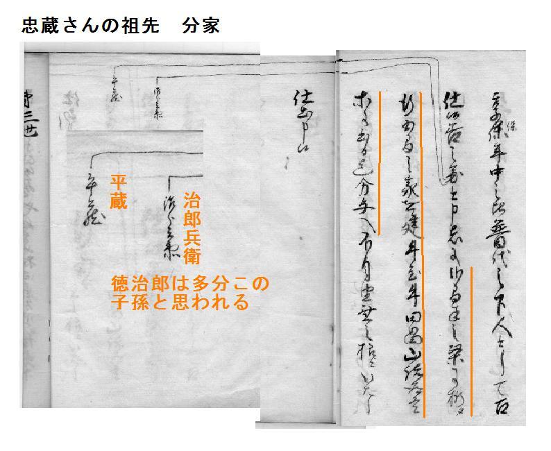 f:id:chuumeikun:20190416001926j:plain