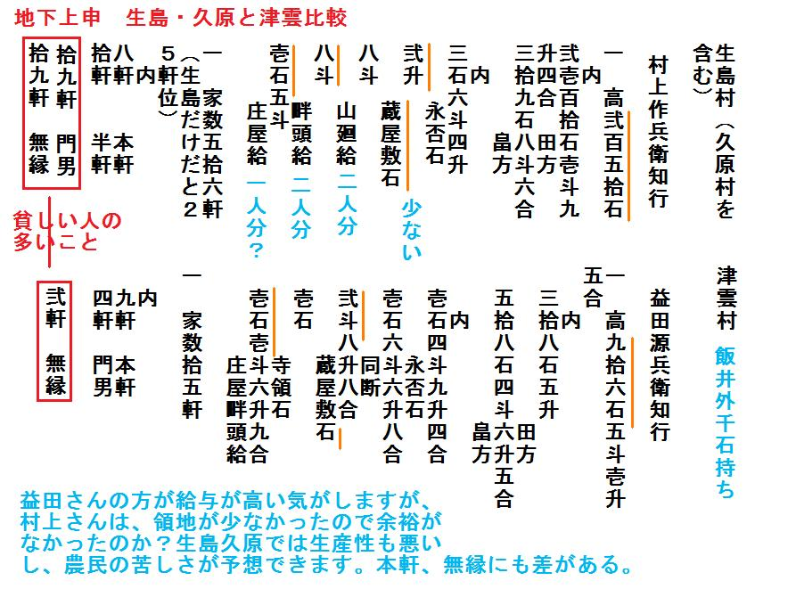 f:id:chuumeikun:20190424133618j:plain