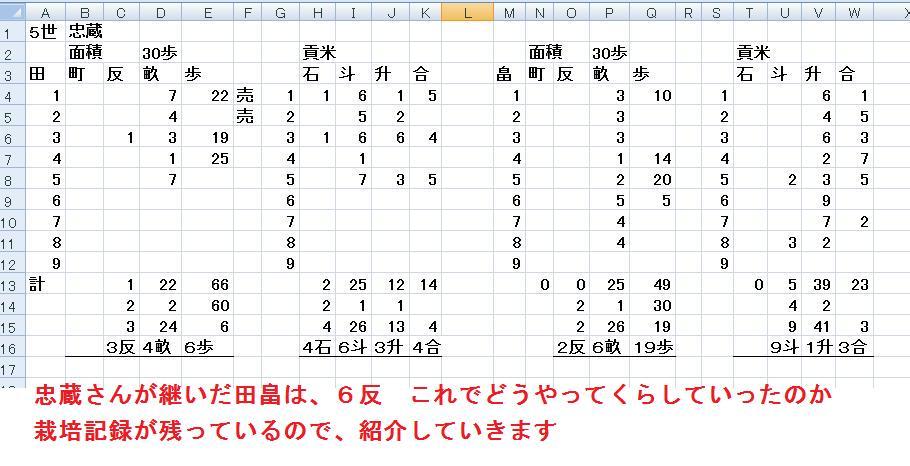 f:id:chuumeikun:20190427082720j:plain