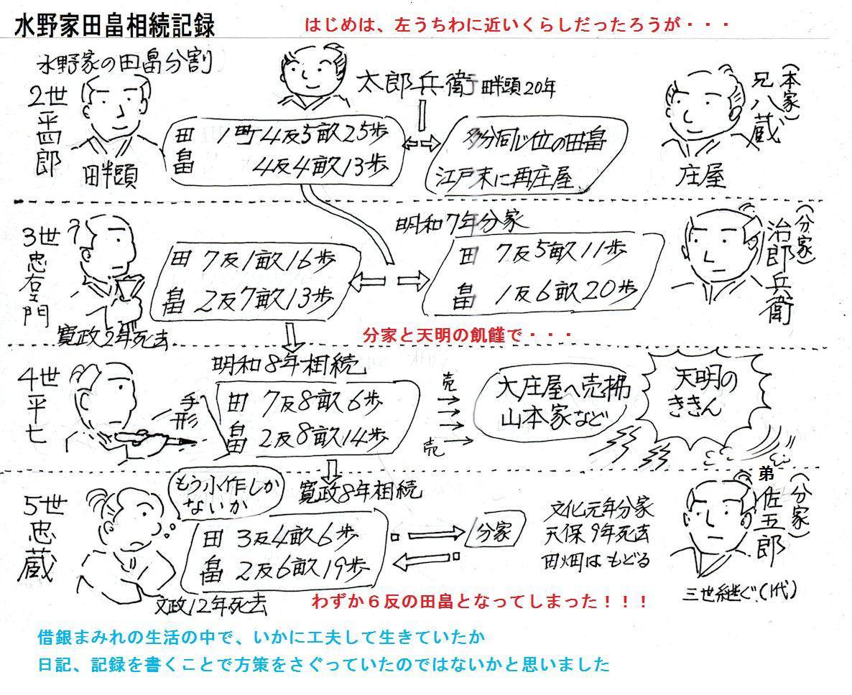 f:id:chuumeikun:20190427082958j:plain