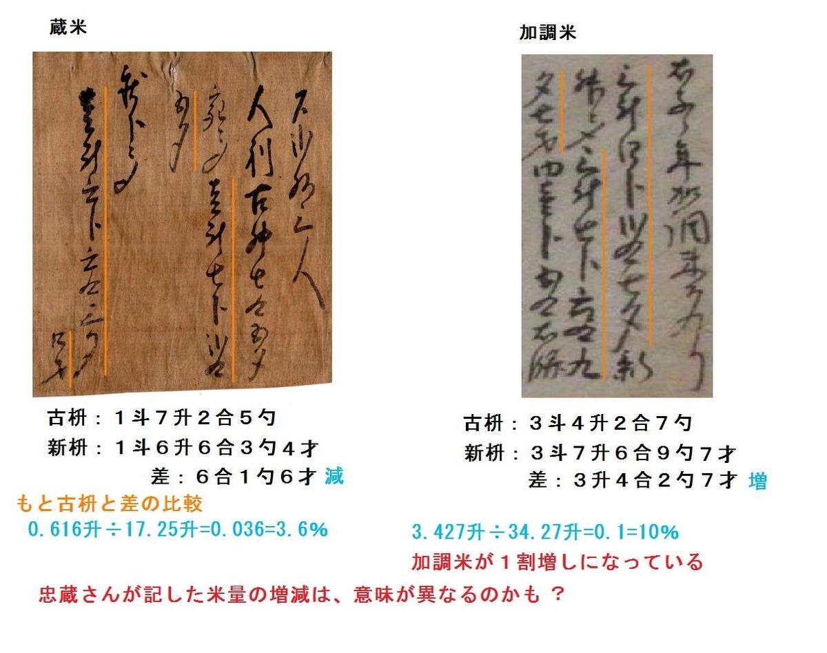 f:id:chuumeikun:20190522162935j:plain