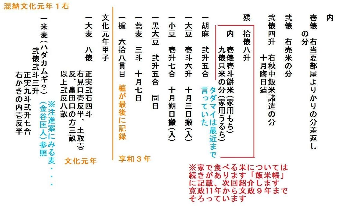 f:id:chuumeikun:20190524052558j:plain