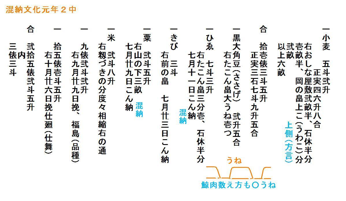f:id:chuumeikun:20190524052615j:plain