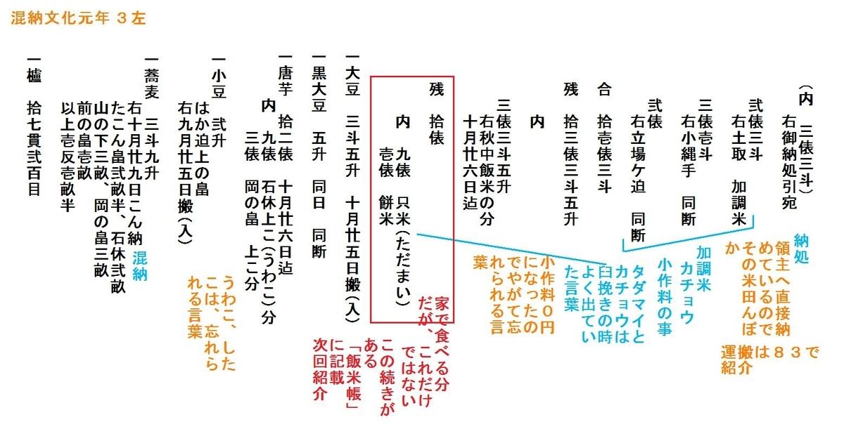 f:id:chuumeikun:20190524052640j:plain