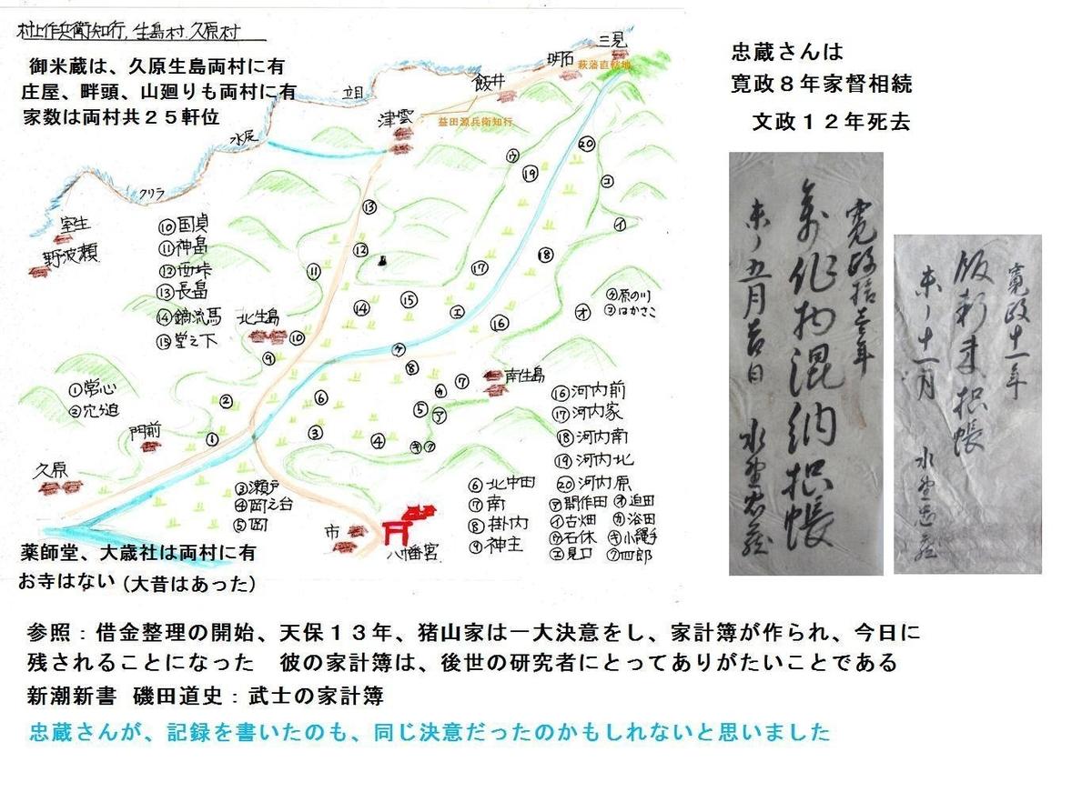 f:id:chuumeikun:20190603063005j:plain