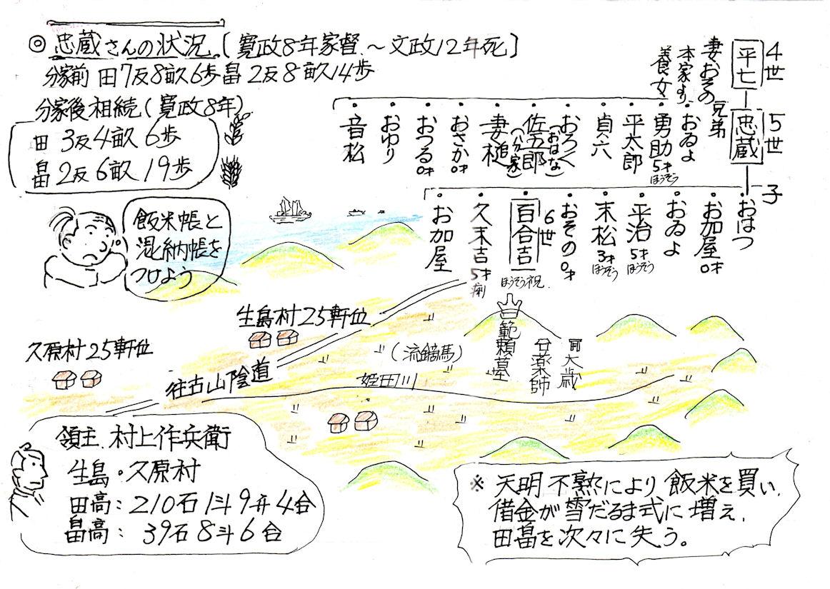 f:id:chuumeikun:20190603063154j:plain