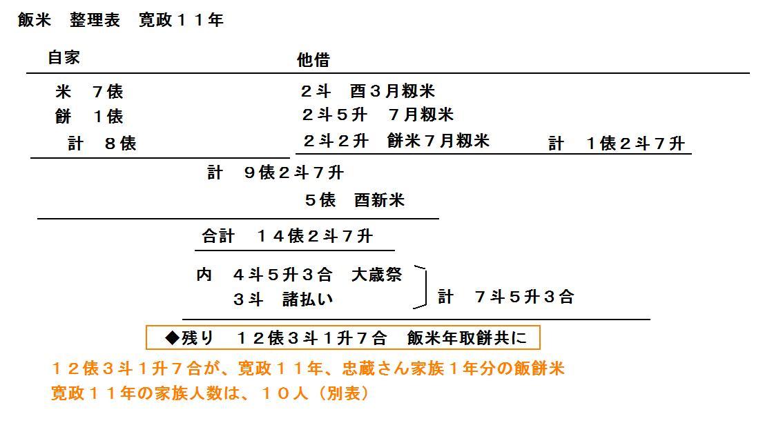 f:id:chuumeikun:20190603063652j:plain