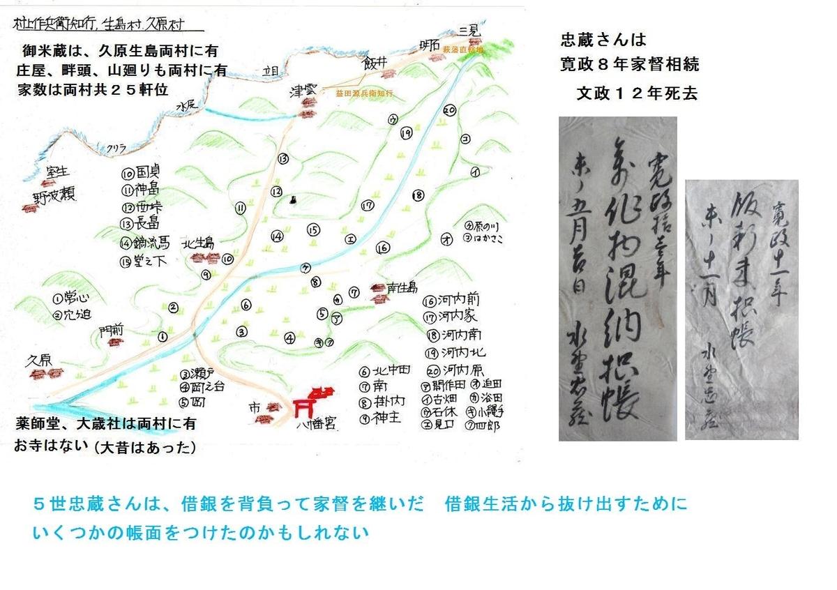 f:id:chuumeikun:20190607090704j:plain