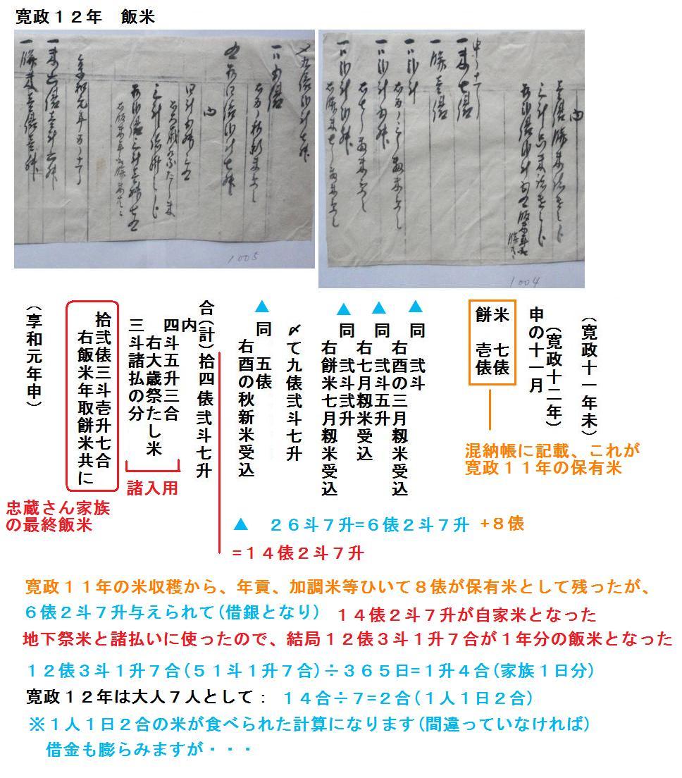 f:id:chuumeikun:20190607091002j:plain