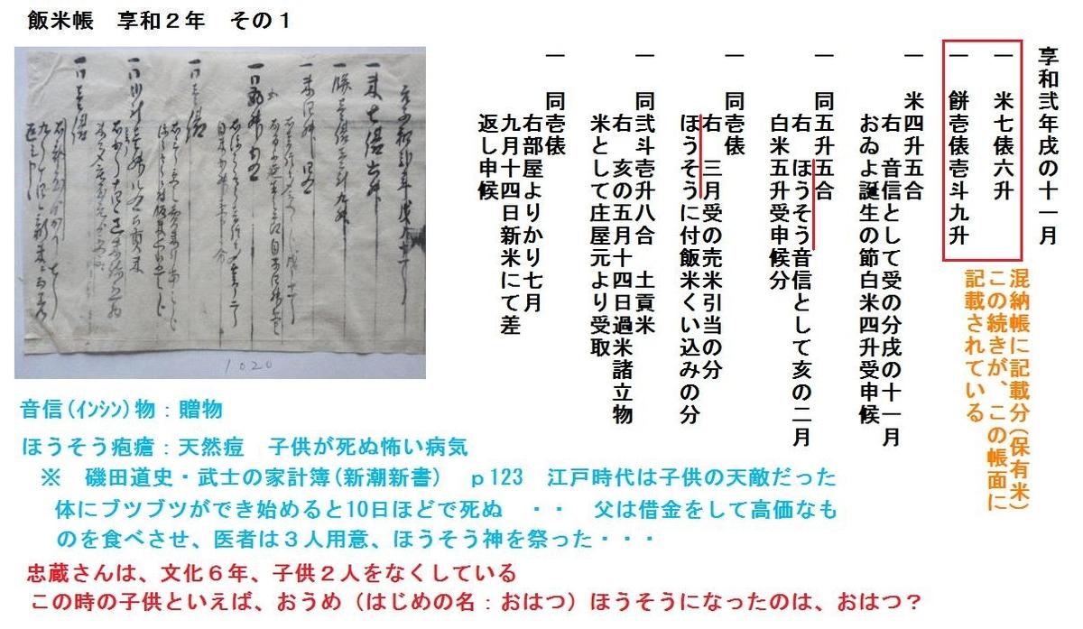 f:id:chuumeikun:20190619042638j:plain