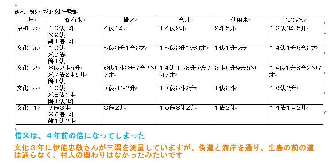 f:id:chuumeikun:20190701211140j:plain