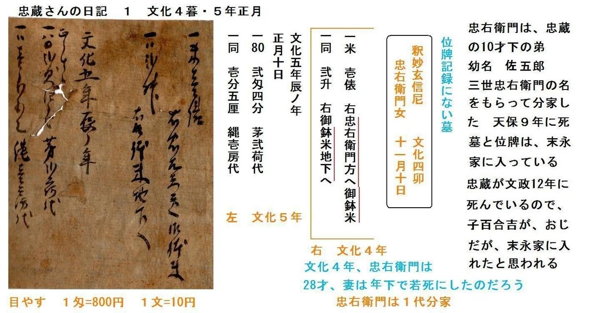 f:id:chuumeikun:20190701211642j:plain