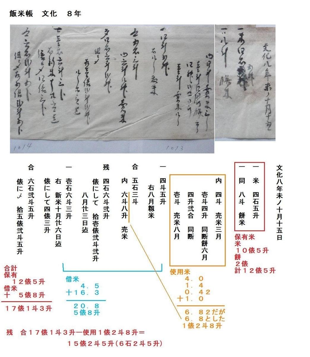 f:id:chuumeikun:20190708223857j:plain