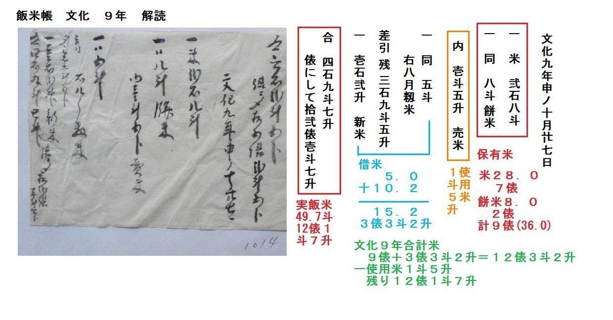 f:id:chuumeikun:20190710021227j:plain