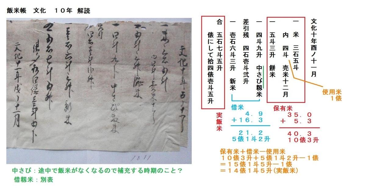 f:id:chuumeikun:20190711063439j:plain