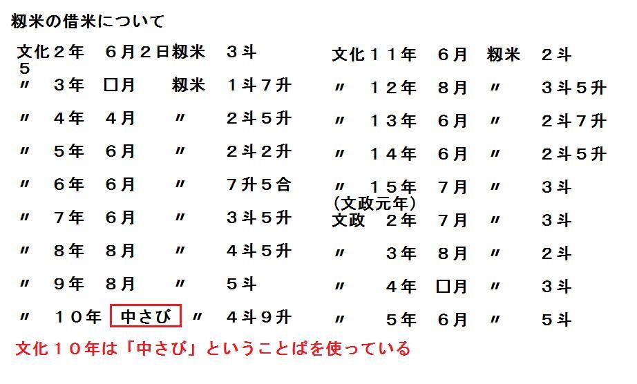 f:id:chuumeikun:20190711063728j:plain