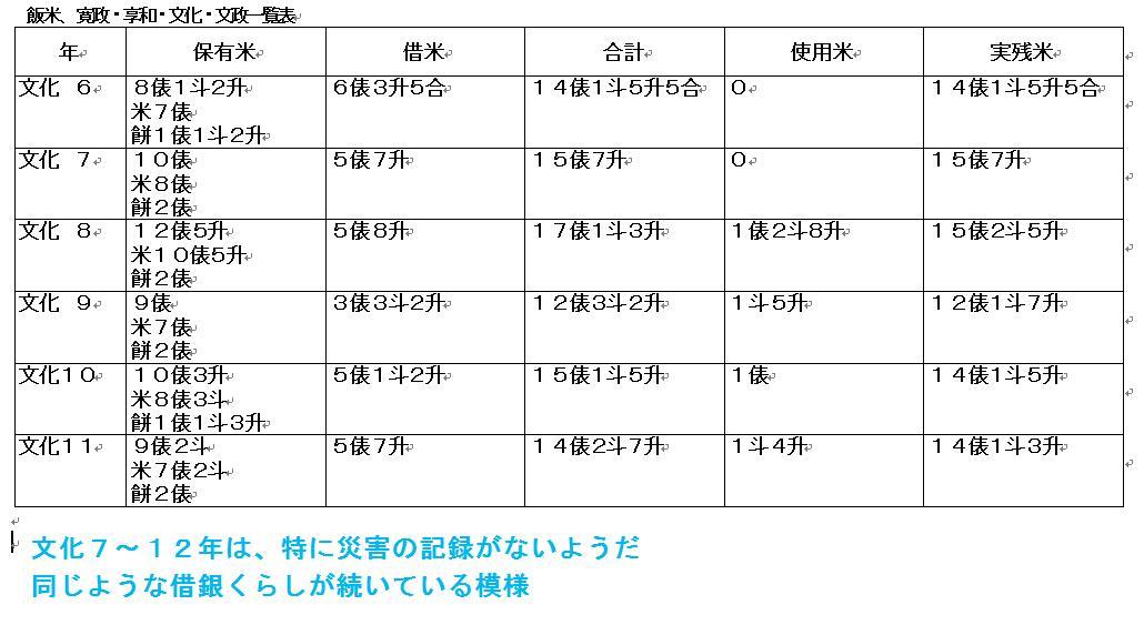 f:id:chuumeikun:20190713031617j:plain