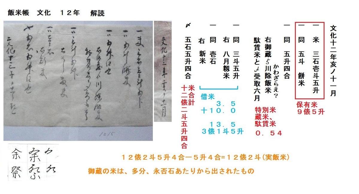 f:id:chuumeikun:20190714050547j:plain