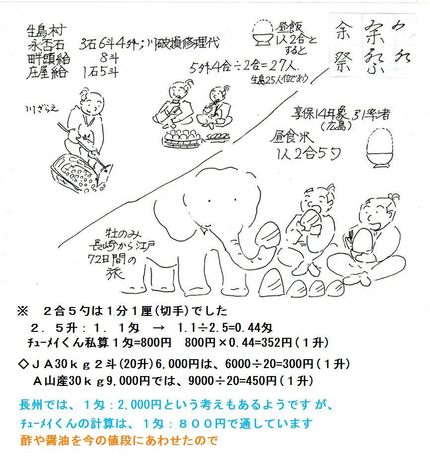 f:id:chuumeikun:20190714051249j:plain