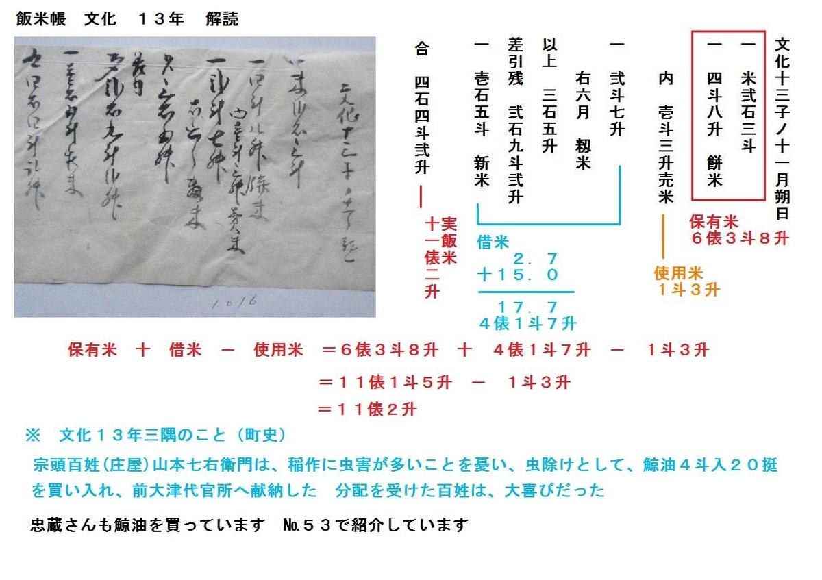 f:id:chuumeikun:20190715075206j:plain