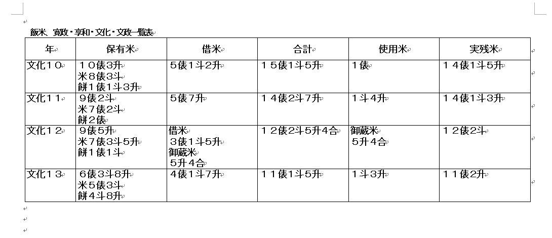 f:id:chuumeikun:20190715075238j:plain
