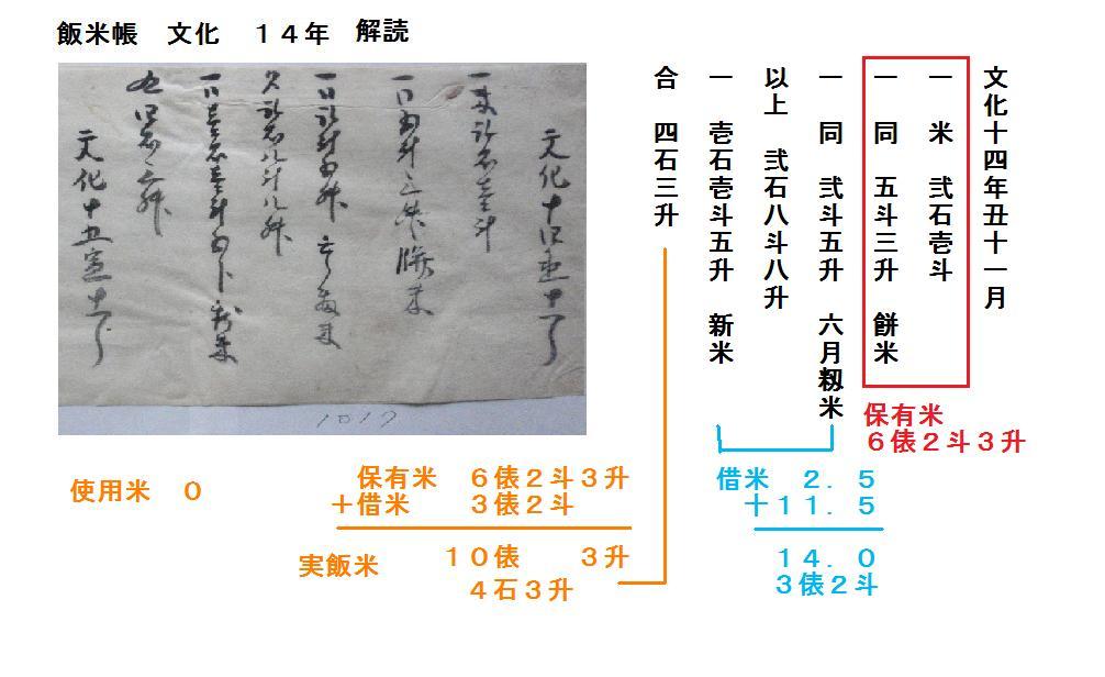 f:id:chuumeikun:20190716050124j:plain