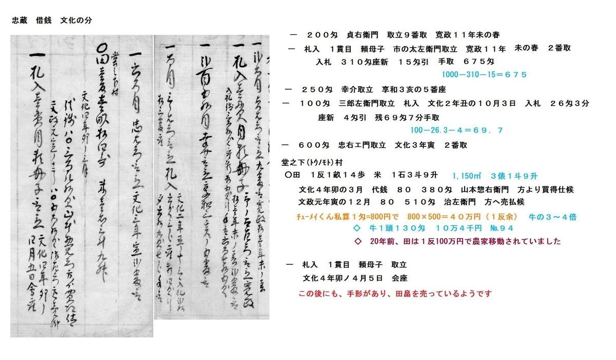 f:id:chuumeikun:20190716050544j:plain