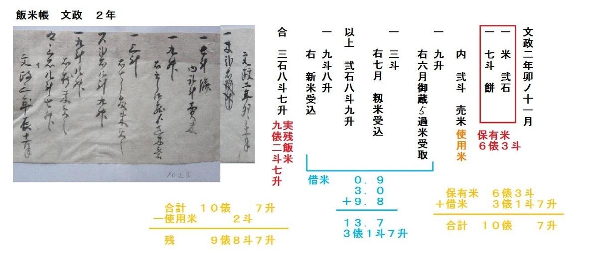 f:id:chuumeikun:20190718103649j:plain